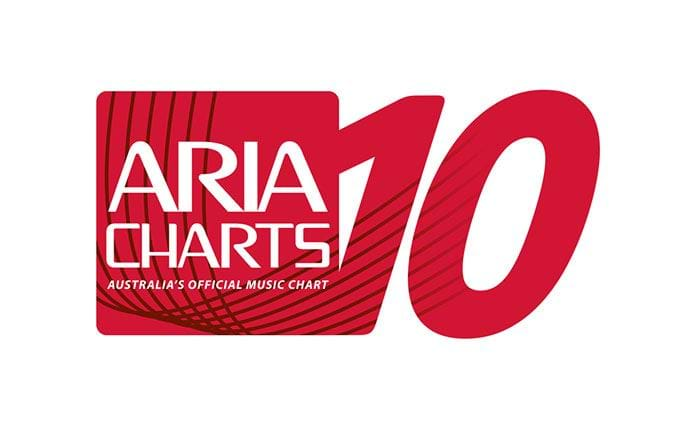 ARIA Top 10 Countdown
