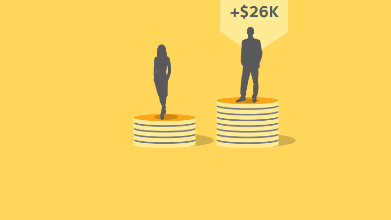 Gender Pay Gap Data Highlights Benefits Of Flexible Work Arrangements